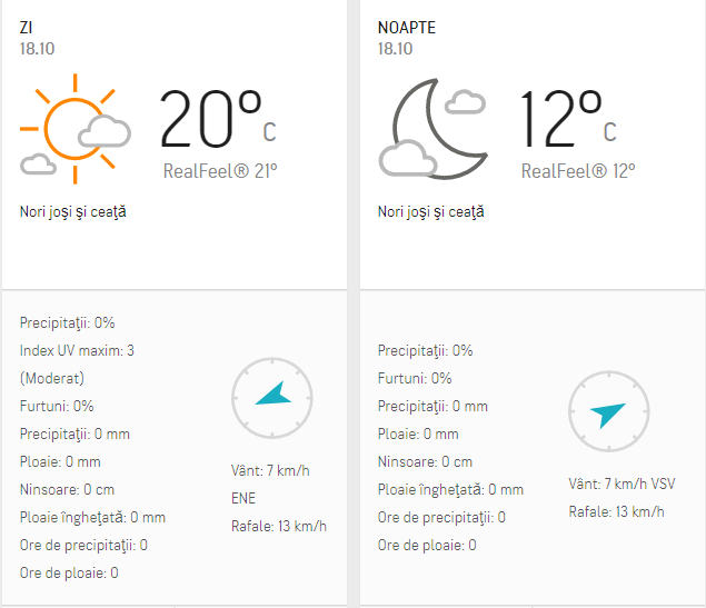 Prognoza meteo 18 octombrie