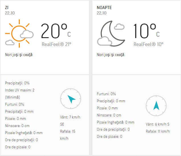 Prognoza meteo 22 octombrie
