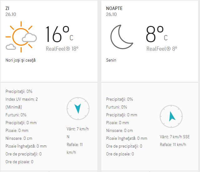 Prognoza meteo 26 octombrie