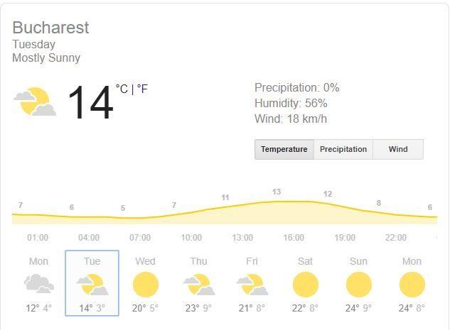 prognoza meteo 8 octombrie bucurești