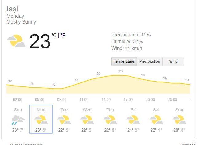 prognoza meteo iași