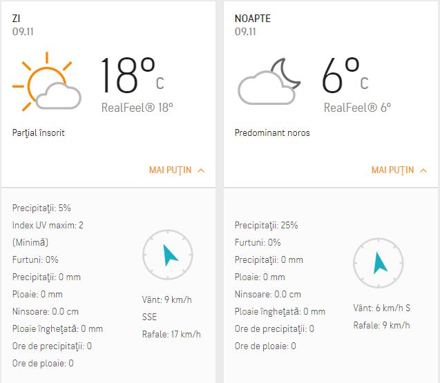 Prognoza meteo 9 noiembrie