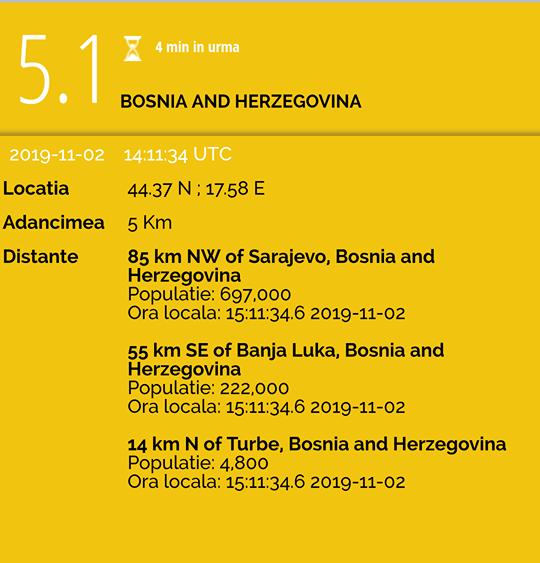 Un cutremur puternic a avut loc în Bosnia în acest weekend