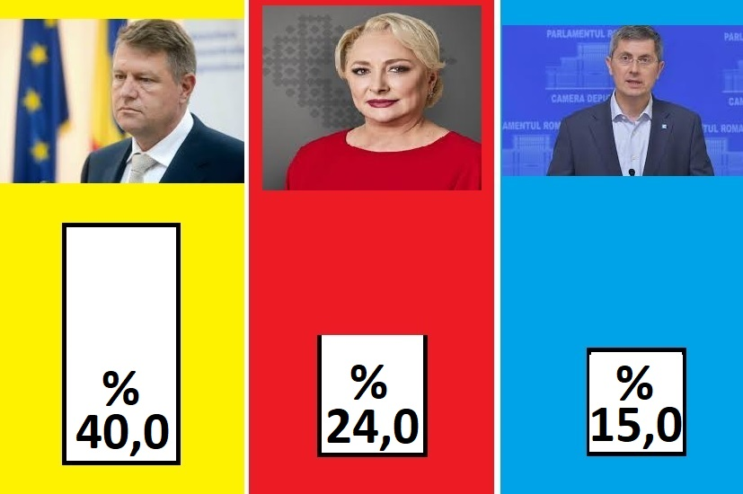 exit poll ora 20
