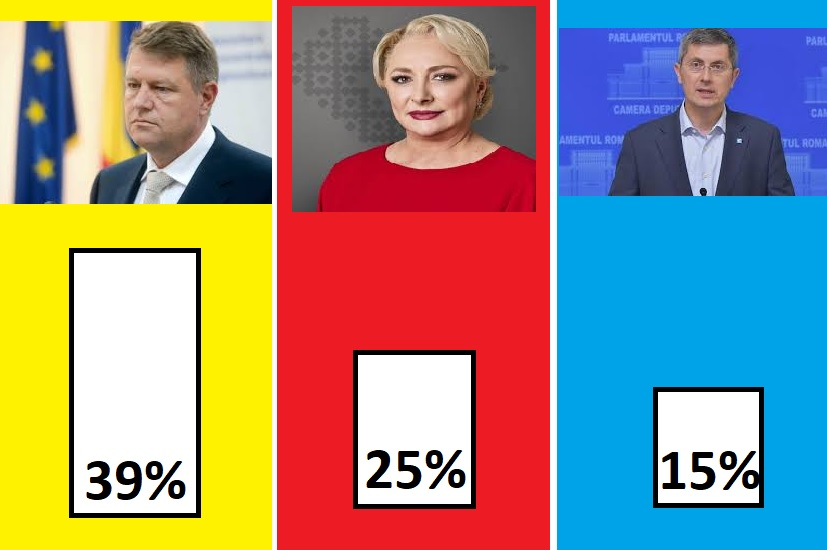 exit poll ora 17