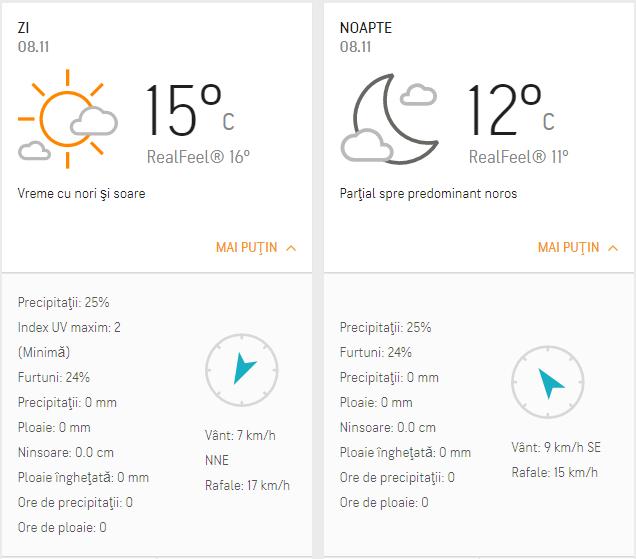 Prognoza meteo 8 noiembrie