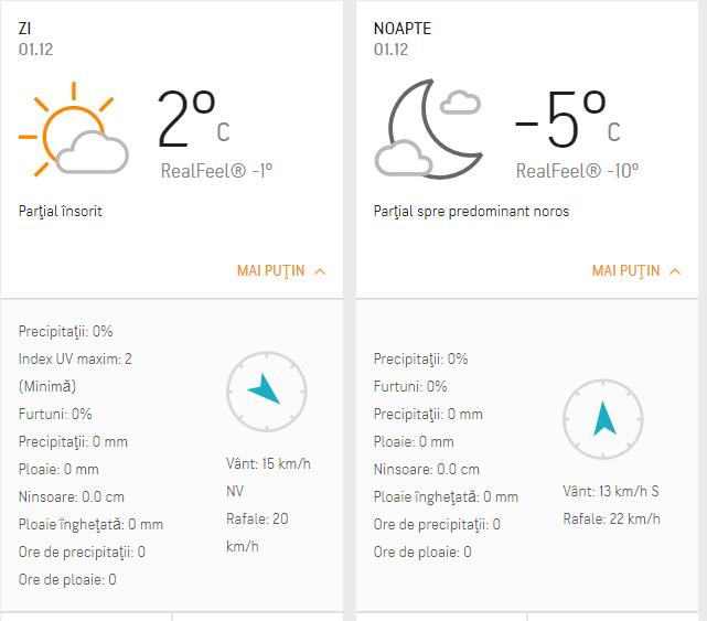 Prognoza meteo 1 decembrie