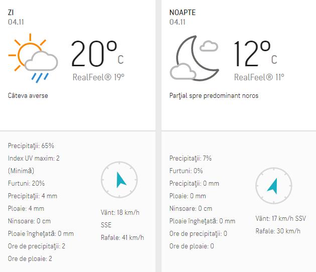Prognoza meteo 4 noiembrie