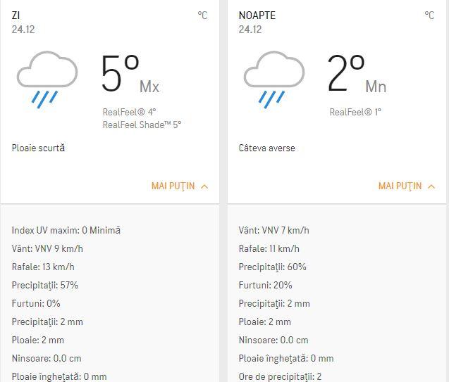 Prognoza meteo 24 decembrie