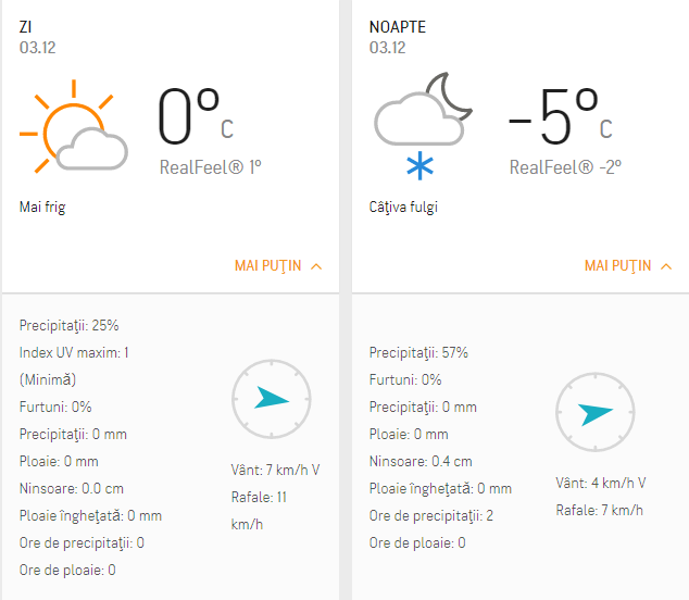 Prognoza meteo 3 decembrie