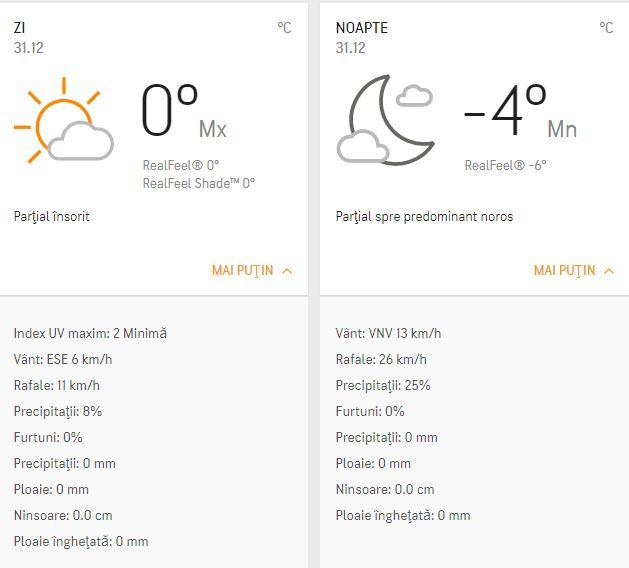 Prognoza meteo 31 decembrie