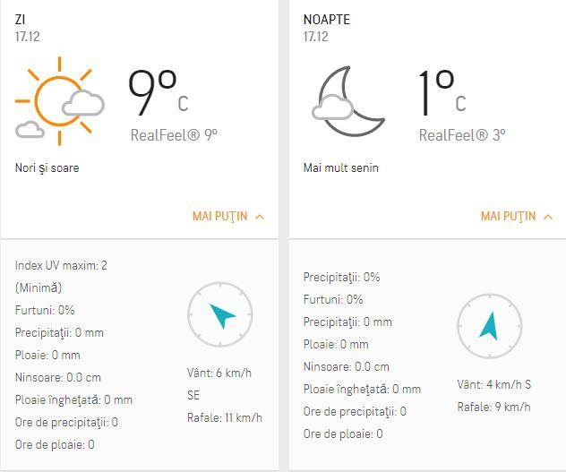 Prognoza meteo 17 decembrie