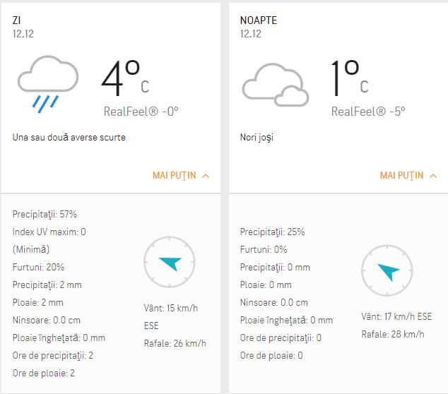 Prognoza meteo 12 decembrie