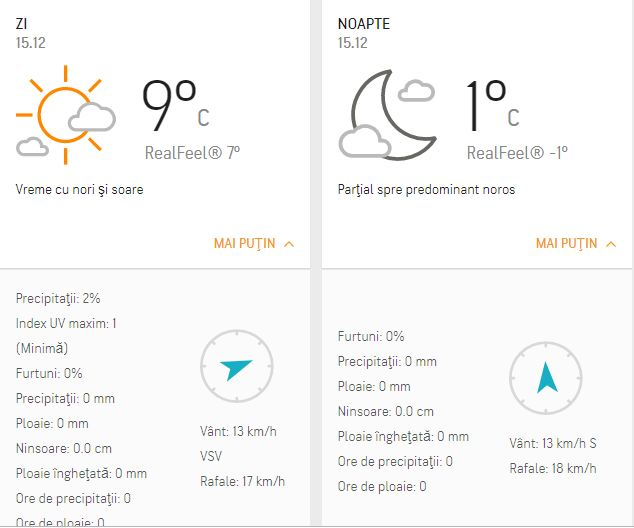 Prognoza meteo 15 decembrie