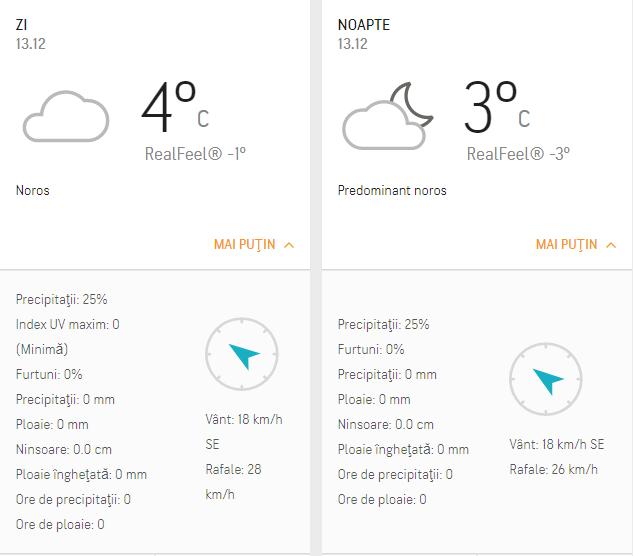 Prognoza meteo 13 decembrie