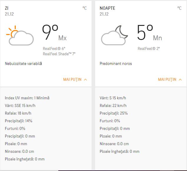 Prognoza meteo 21 decembrie