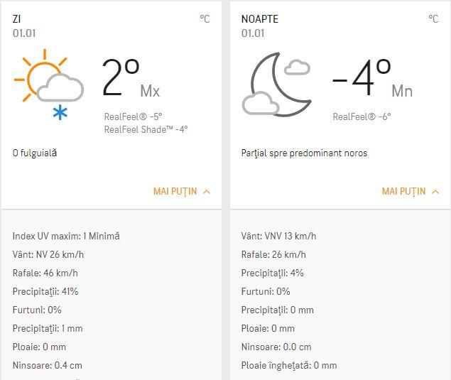 Prognoza meteo 1 ianuarie