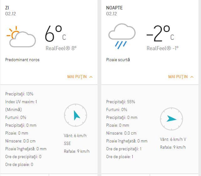Prognoza meteo pentru luni 2 noiembrie. Unde sunt șanse să ningă