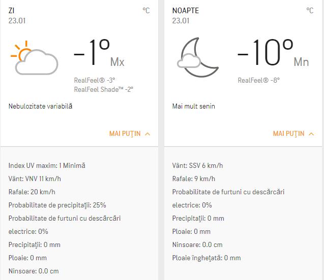Prognoza meteo 23 ianuarie