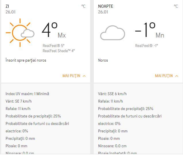 Prognoza meteo 26 ianuarie