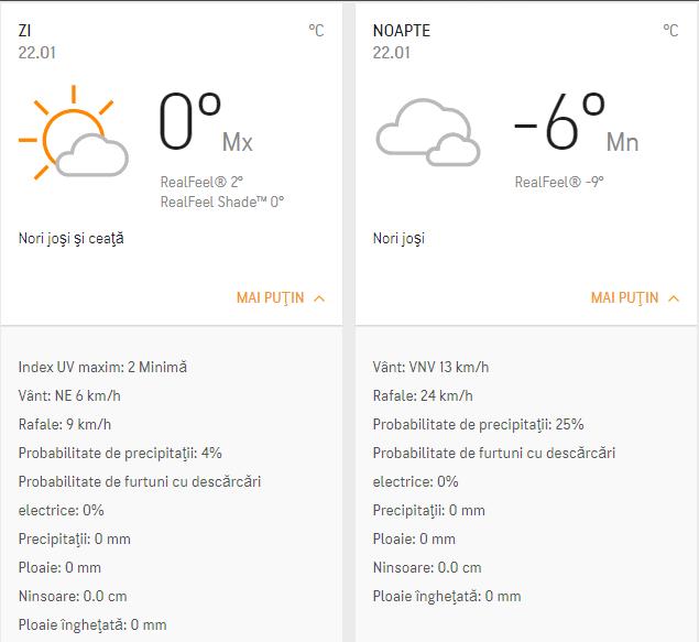 Prognoza meteo 22 ianuarie