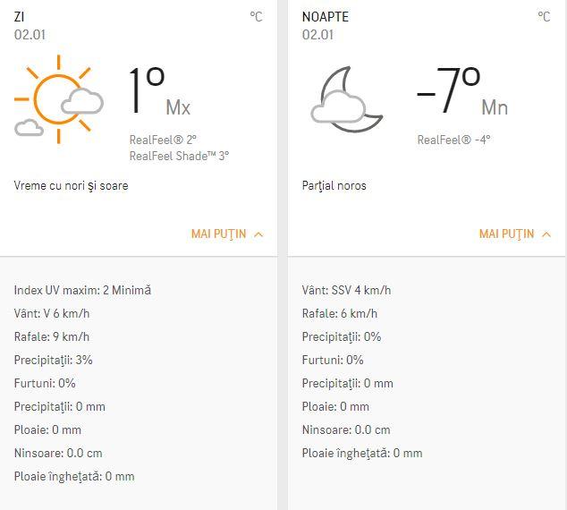 Prognoza meteo 2 ianuarie