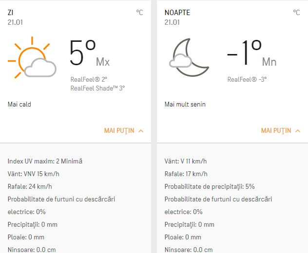 Prognoza meteo 21 ianuarie